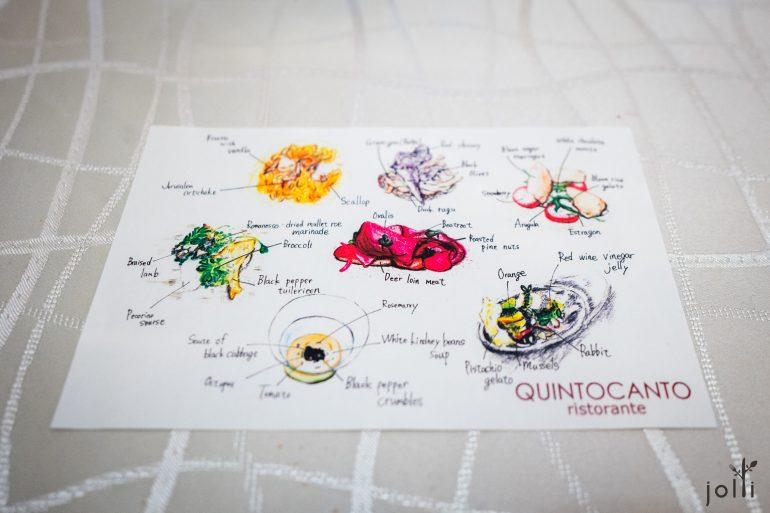 手绘菜式分解图
